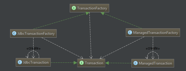transaction-factory.jpg
